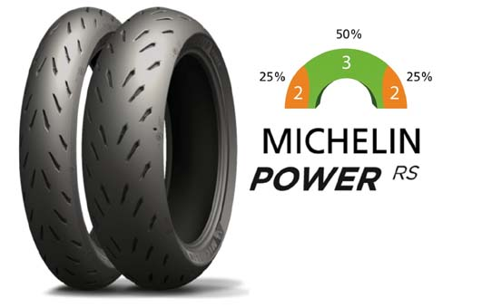 Moto riepu Michelin power rs